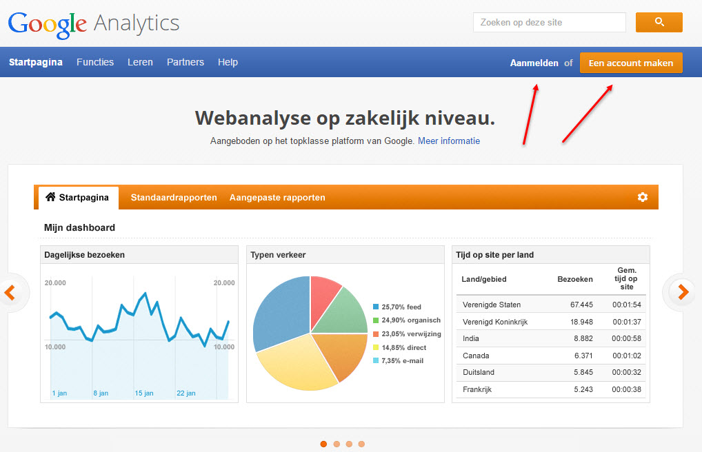 Google Analytics installeren op een WordPress website