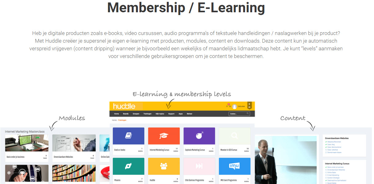 membership elearning software